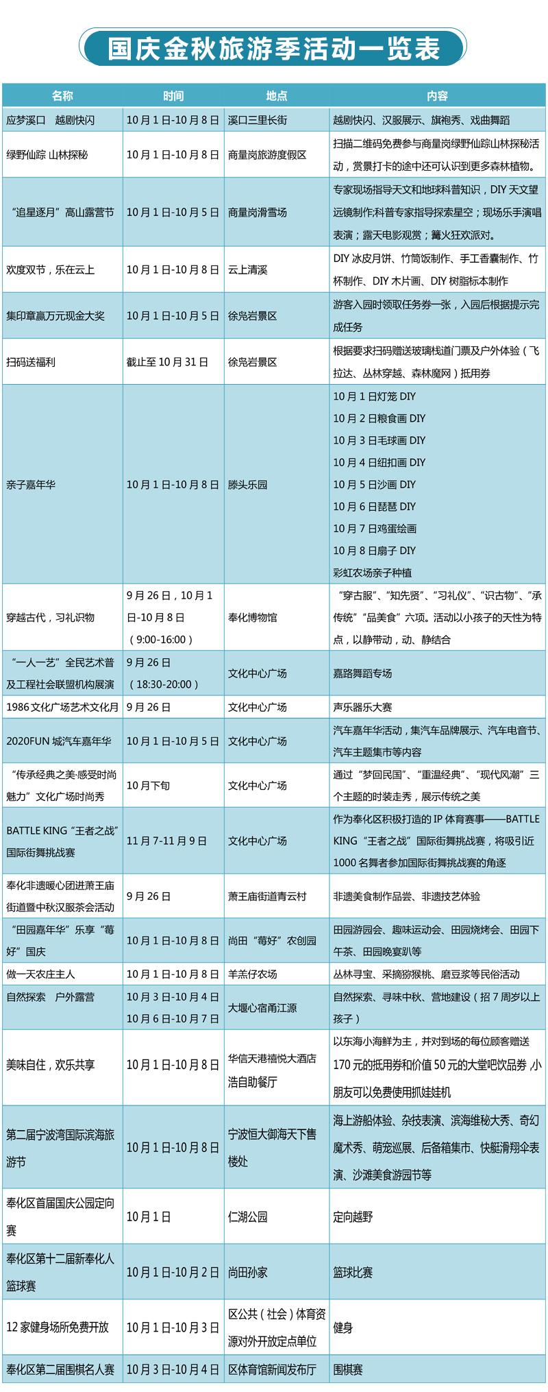 奉化区十一中秋活动统计表.jpg