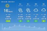 本周宁波仍以多云到阴天气为主 最高气温将一路下滑