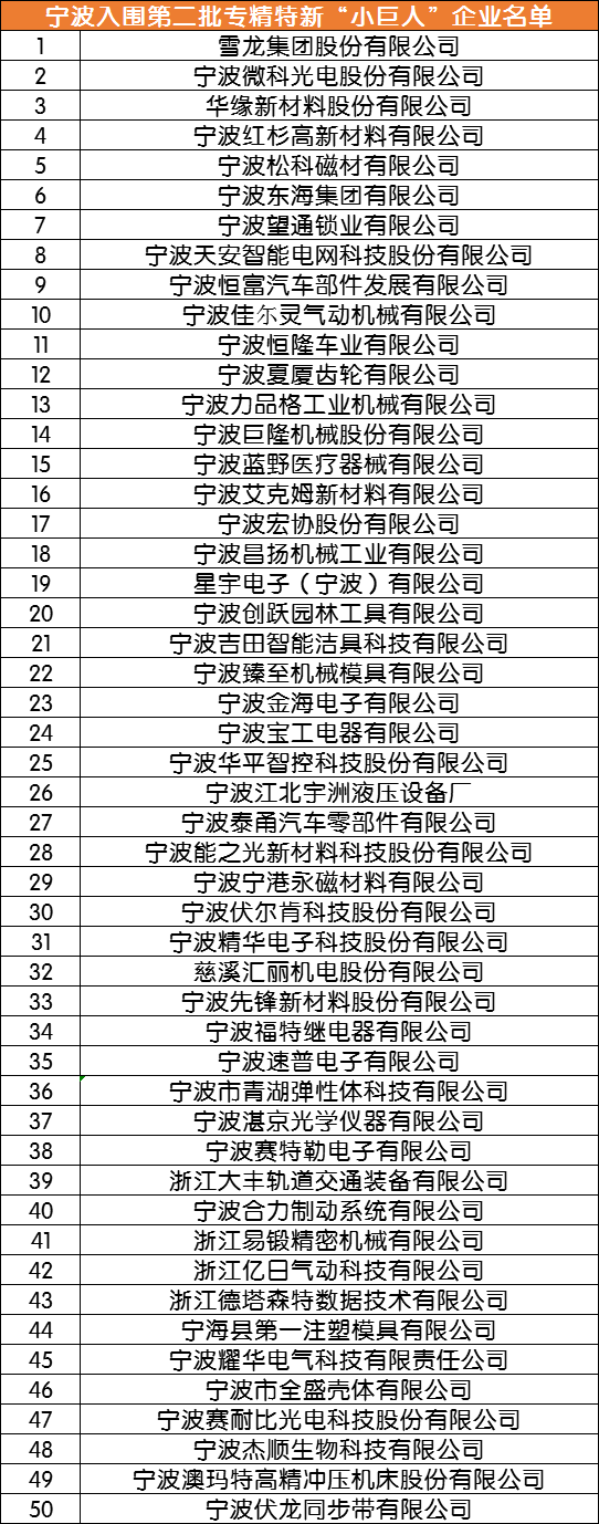 """华缘新材获国家第二批专精特新""""小巨人""""企业殊荣(图2)"""