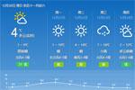 """太阳""""返岗"""" 最低气温一路走低 下周一跌至1℃左右"""