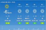 -8℃是啥滋味?感觉嘴都不是自己的了 低温冰冻的日子将持续