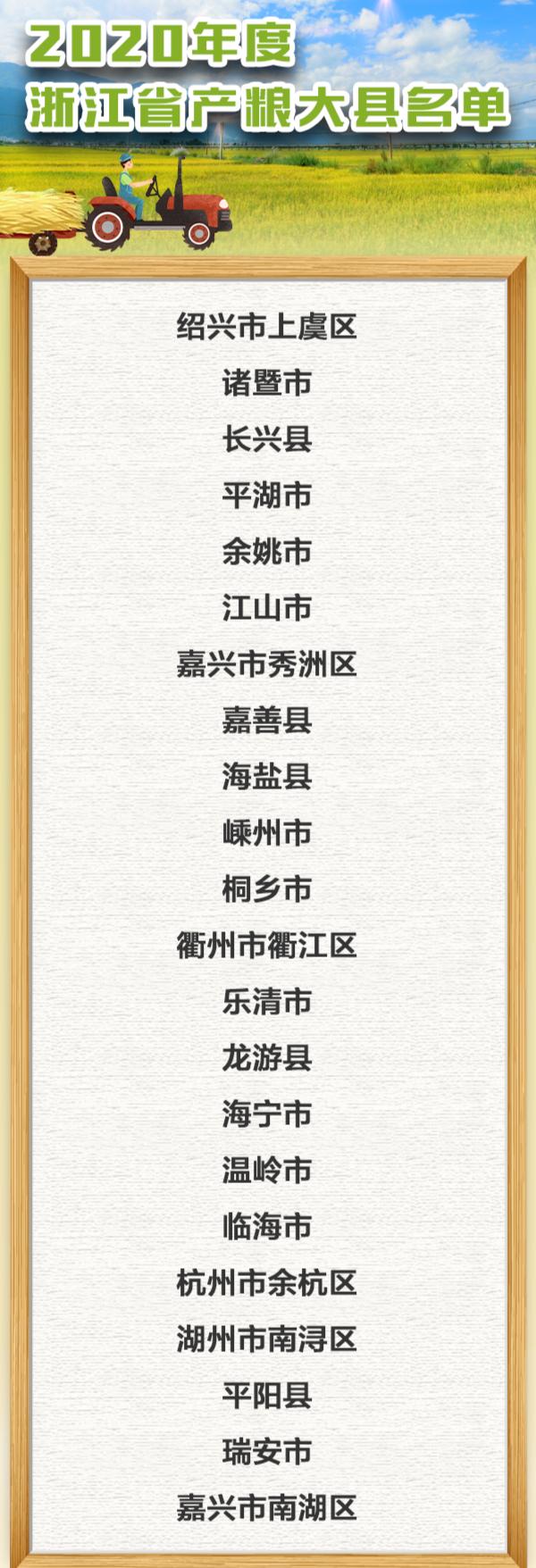 浙江产粮大县名单公布 余姚上榜