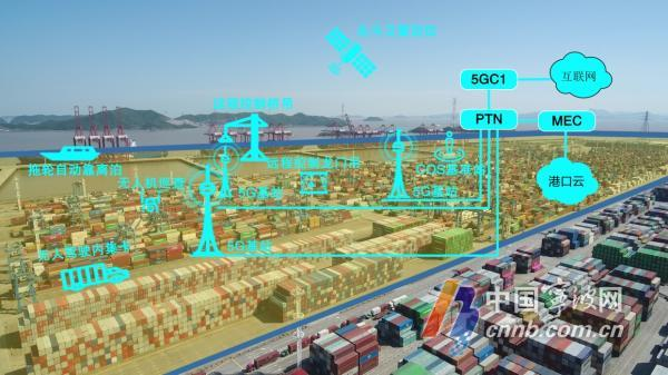 入选国家级综合型信息消费示范城市 宁波再添一张金名片