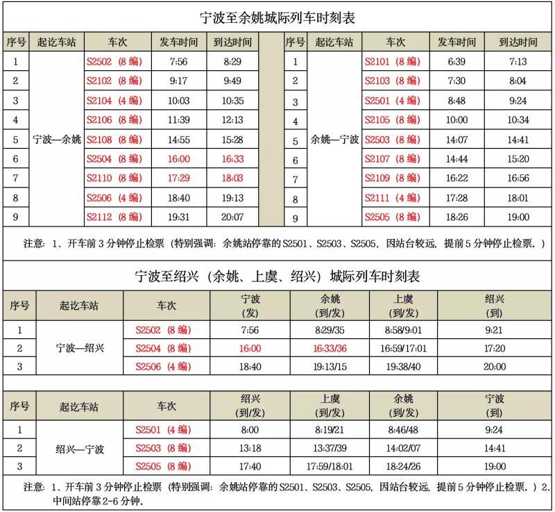 出行提醒!宁波城铁今起执行新的列车时刻表