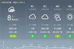 月末有冷空气 带来大风和降温 最低气温将重回0℃以下