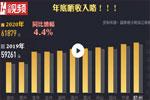 浙江11市居民人均可支配收入出炉 宁波排第二