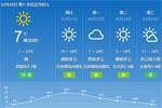 """春天来啦!比常年提早18天 未来几天气温居""""高""""不下"""