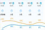 接下来这段日子 晴雨转换频繁 没啥规律可循