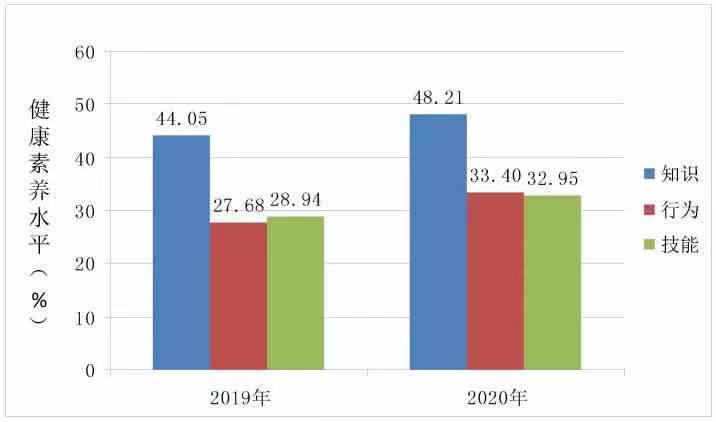 宁波人期望寿命提高到81.94岁 已达到先进国家水平