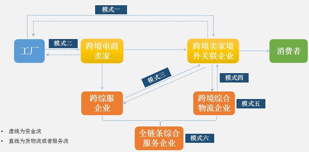"""全国首创!跨境电商金融服务有了""""宁波方案"""""""