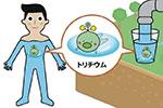 """目瞪口呆!日本政府推出""""放射性氚""""吉祥物?"""