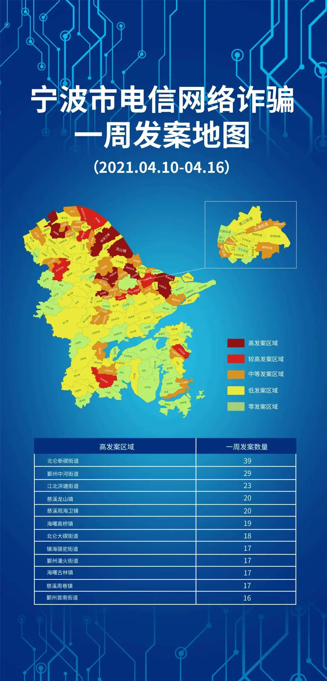 首发!宁波市反诈中心每周将发布电信网络诈骗案件发案地图(图1)