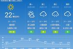 """晴好天气""""倒计时"""" 5月11日开始 宁波将会阴雨绵绵"""