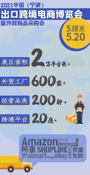 """为600余家外贸工厂""""搭台""""!宁波这场博览会18日启幕"""