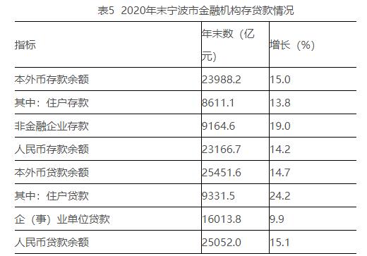广东gdp世界排名2021_2021各城GDP排名公布 深圳从第一跌至第五,江苏成最大 黑马(2)