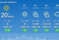 晴好天气继续 气温一步一步往上爬 高考天气预报也来了!