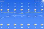 """雨水""""拖功""""一流 宁波近十天将会以雨水天气为主"""