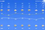 入梅第二天 宁波局部有暴雨 或伴有强对流天气