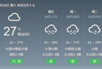 又逢双休雨淋淋……宁波新一轮梅汛期降雨集中期拉开序幕