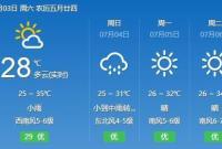 宁波晴热高温天气来了 今天最高温或飙升至35℃