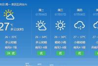 宁波今晨再发高温报告 今明最高气温将达35~37℃