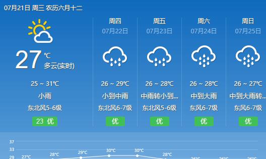"""台风""""烟花""""升级为14级强台风 路径北调直奔浙闽沿海"""