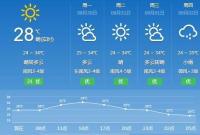 未来3天 宁波市区的最高气温仍将在35℃左右
