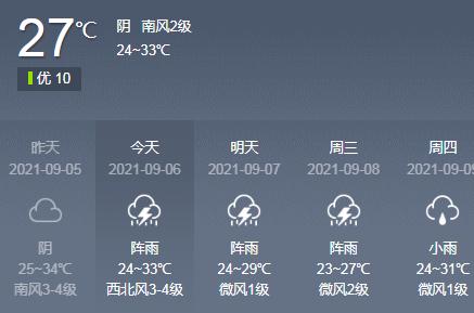 """宁波最高气温将从34℃降到28℃ 是时候展示冷空气的""""实力""""了"""