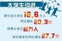 浙江高校毕业生有多少选择在宁波就业?大数据来揭秘
